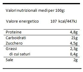 valori-nutrizionali-basilico