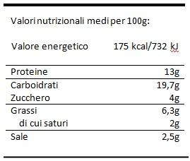 valori-nutrizionali-cinghiale