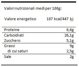 valori-nutrizionali-fume