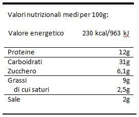 valori-nutrizionali-marinara