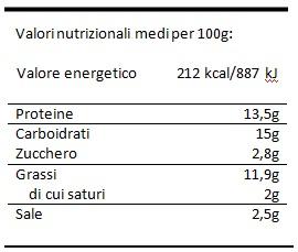 valori-nutrizionali-ragu
