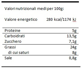 valori-nutrizionali-salsiccia-funghi