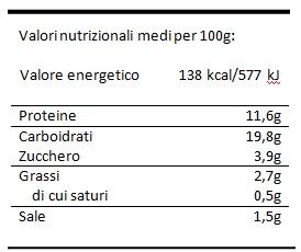 valori-nutrizionali-vongole-tonno